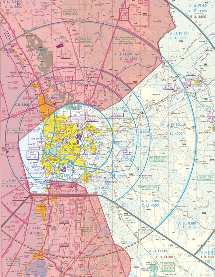 Military airspace